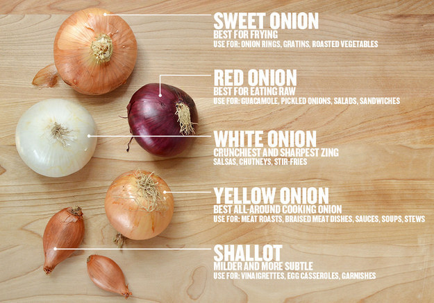 what onions to use in what