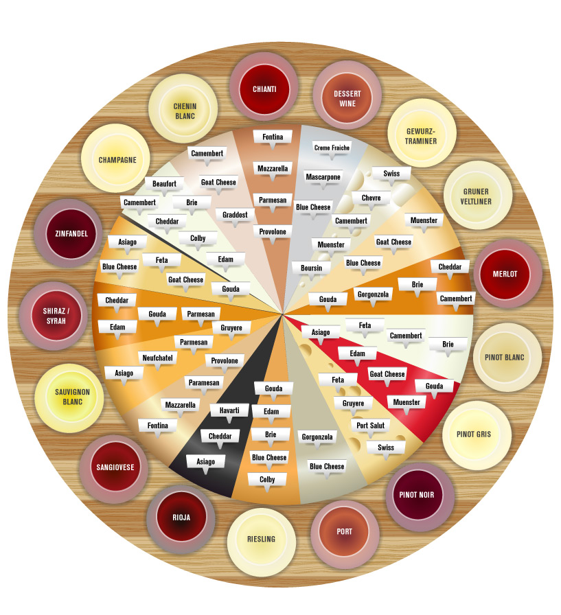 wine_cheese_pairings